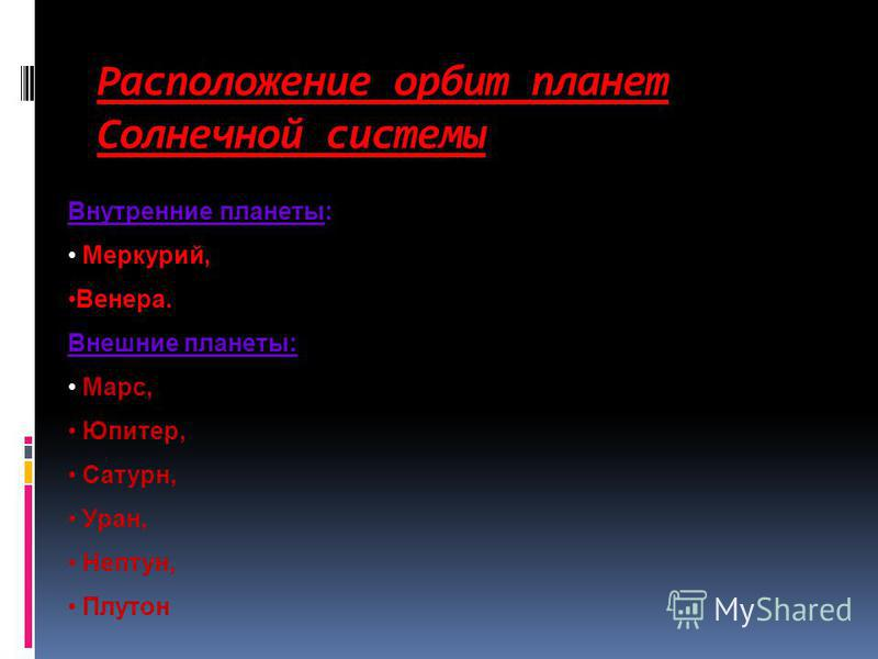 Расположение орбит планет Солнечной системы Внутренние планеты: Меркурий, Венера. Внешние планеты: Марс, Юпитер, Сатурн, Уран, Нептун, Плутон