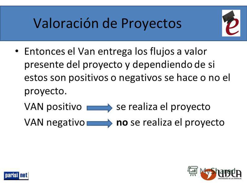Valoración de Proyectos Entonces el Van entrega los flujos a valor presente del proyecto y dependiendo de si estos son positivos o negativos se hace o no el proyecto. VAN positivo se realiza el proyecto VAN negativo no se realiza el proyecto