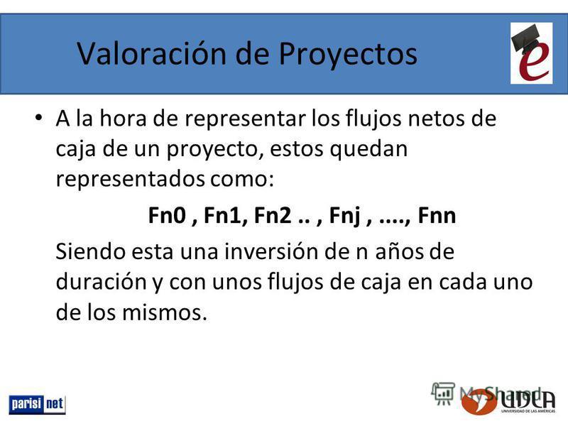 Valoración de Proyectos A la hora de representar los flujos netos de caja de un proyecto, estos quedan representados como: Fn0, Fn1, Fn2.., Fnj,...., Fnn Siendo esta una inversión de n años de duración y con unos flujos de caja en cada uno de los mis