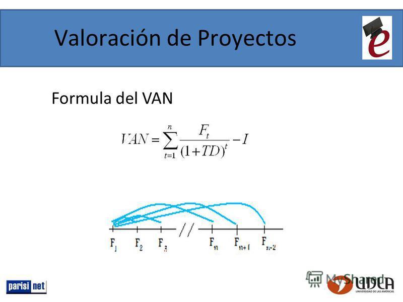 Valoración de Proyectos Formula del VAN