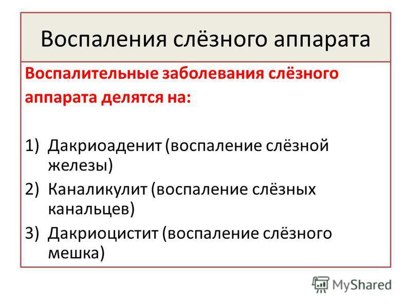 Воспаления слёзного аппарата Воспалительные заболевания слёзного аппарата делятся на: 1)Дакриоаденит (воспаление слёзной железы) 2)Каналикулит (воспаление слёзных канальцев) 3)Дакриоцистит (воспаление слёзного мешка)