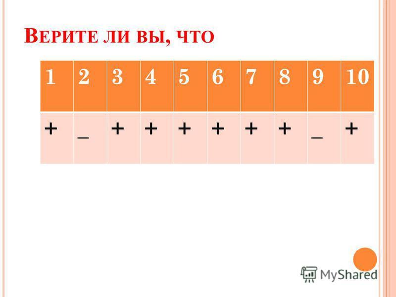 В ЕРИТЕ ЛИ ВЫ, ЧТО 12345678910 +_++++++_+