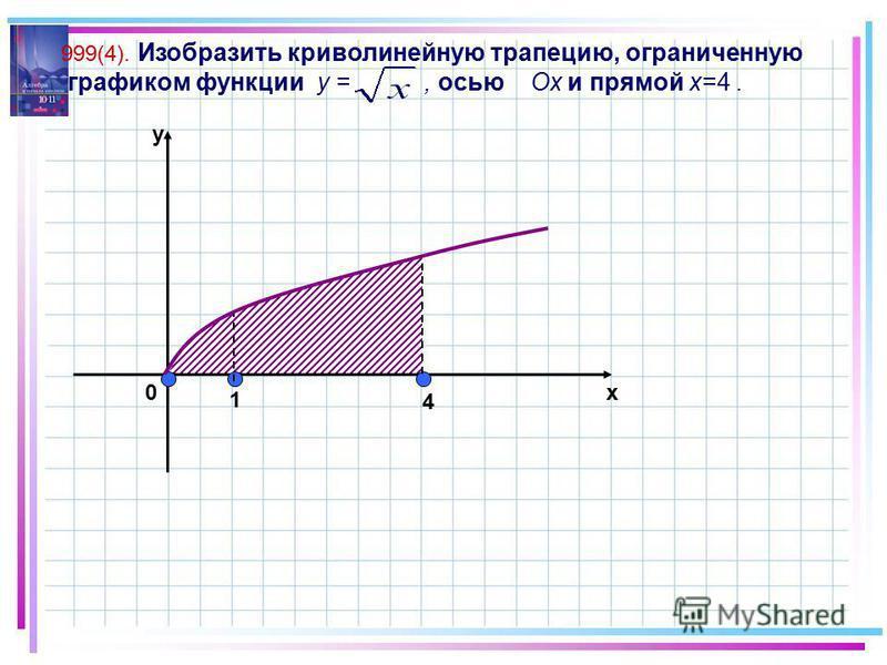 999(4). Изобразить криволинейную трапецию, ограниченную графиком функции y =, осью Ox и прямой x=4. 4 1 0x y