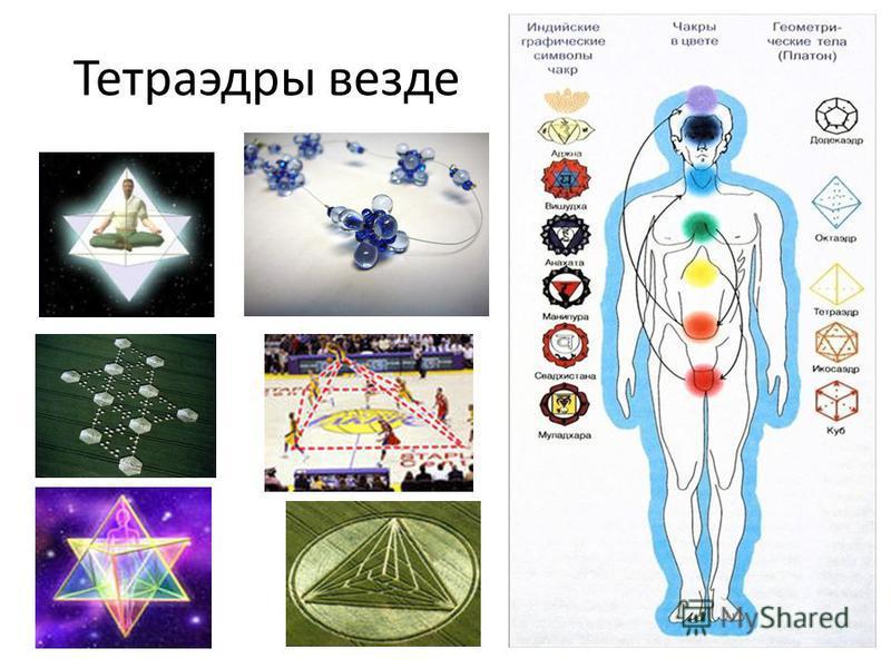 Тетраэдры везде