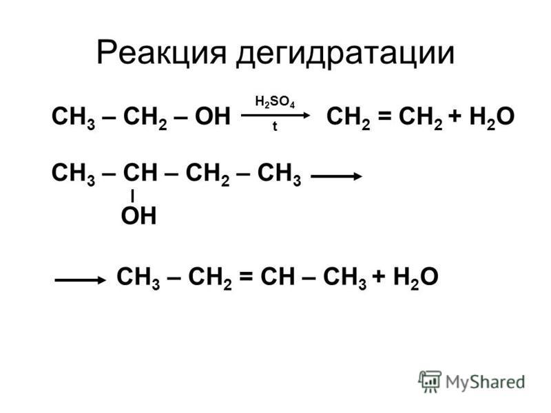 Реакция дегидратации CH 3 – CH 2 – OH CH 2 = CH 2 + H 2 O H 2 SO 4 t CH 3 – CH 2 = CH – CH 3 + H 2 O CH 3 – CH – CH 2 – CH 3 OH