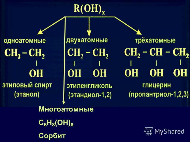 Многоатомные С 6 H 8 (OH) 6 Сорбит