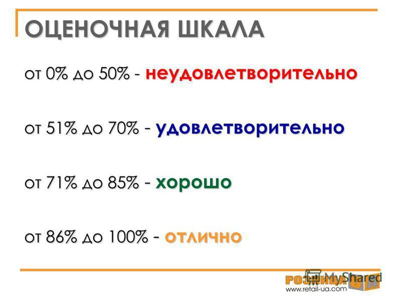ОЦЕНОЧНАЯ ШКАЛА от 0% до 50% - неудовлетворительно от 51% до 70% - удовлетворительно от 71% до 85% - хорошо от 86% до 100% - отлично