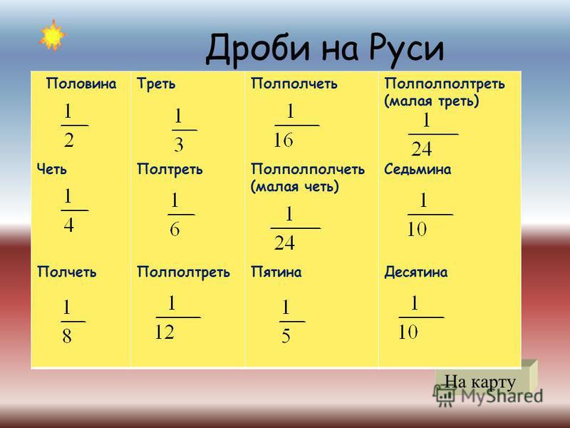 На карту Дроби на Руси Половина Четь Полчеть Треть Полтреть Полполтреть Полполчеть Полполполчеть (малая четь) Пятина Полполполтреть (малая треть) Седьмина Десятина