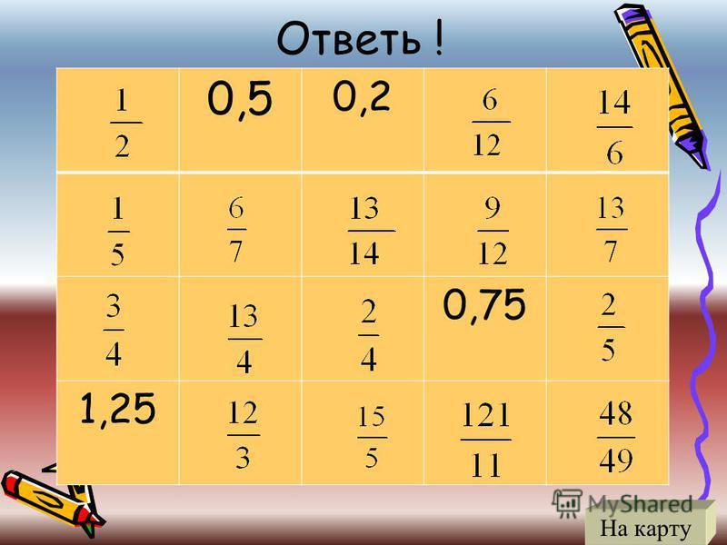 Ответь ! 0,5 0,2 0,75 1,25 На карту