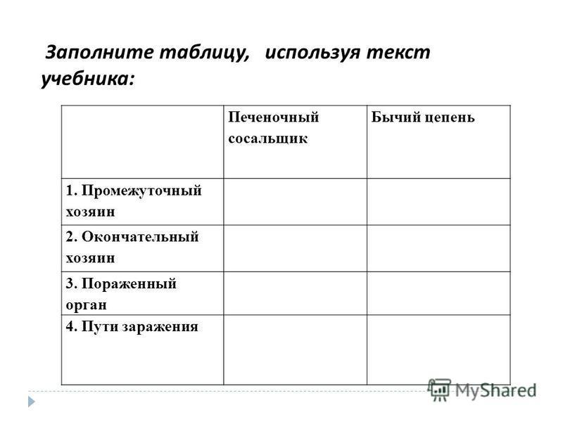 Заполните таблицу, используя текст учебника: Печеночный сосальщик Бычий цепень 1. Промежуточный хозяин 2. Окончательный хозяин 3. Пораженный орган 4. Пути заражения