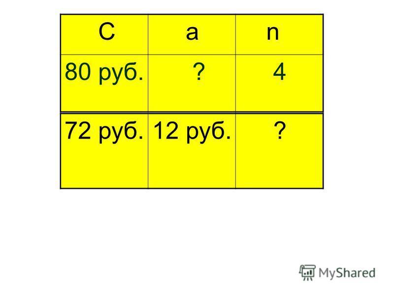 С а n 80 руб. ? 4 72 руб.12 руб. ?