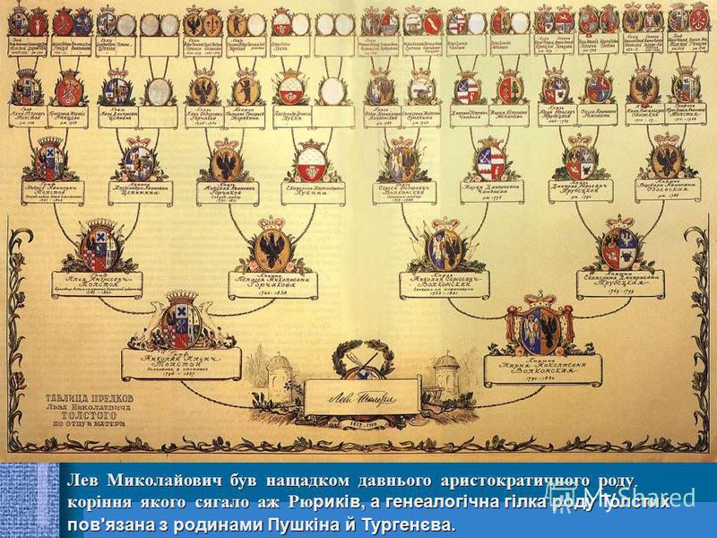 Лев Миколайович був нащадком давнього аристократичного роду, коріння якого сягало аж Рюриків, а генеалогічна гілка роду Толстих пов'язана з родинами Пушкіна й Тургенєва.