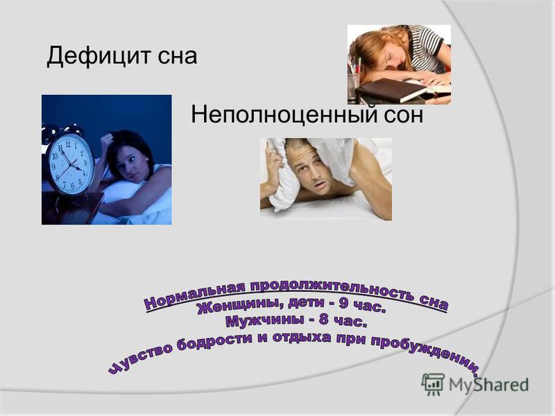 Дефицит сна Неполноценный сон