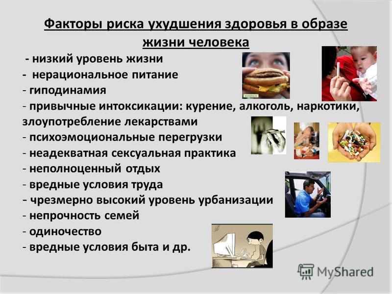 Факторы риска ухудшения здоровья в образе жизни человека - низкий уровень жизни - нерациональное питание - гиподинамия - привычные интоксикации: курение, алкоголь, наркотики, злоупотребление лекарствами - психоэмоциональные перегрузки - неадекватная