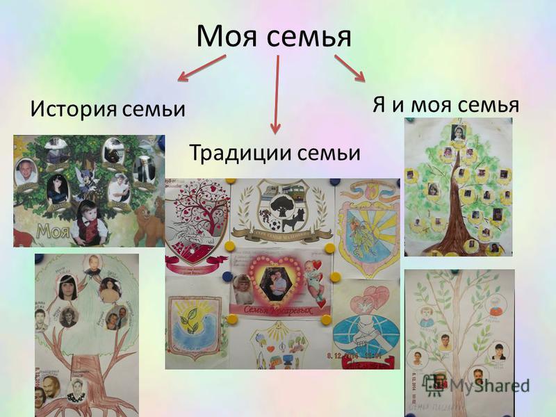 Моя семья История семьи Традиции семьи Я и моя семья