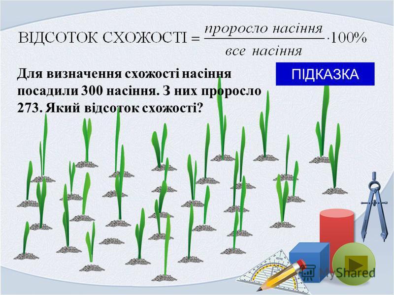 Для визначення схожості насіння посадили 300 насіння. З них проросло 273. Який відсоток схожості? ПІДКАЗКА