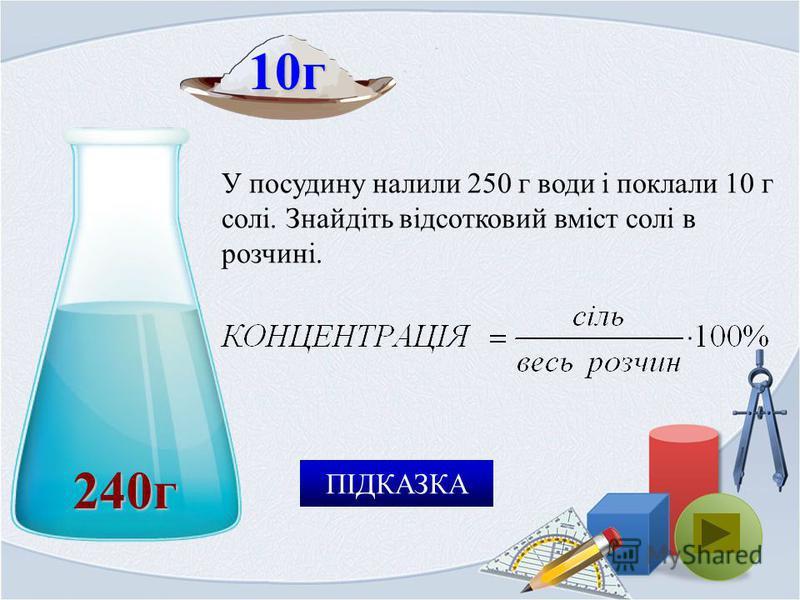 240г У посудину налили 250 г води і поклали 10 г солі. Знайдіть відсотковий вміст солі в розчині. 10г ПІДКАЗКА