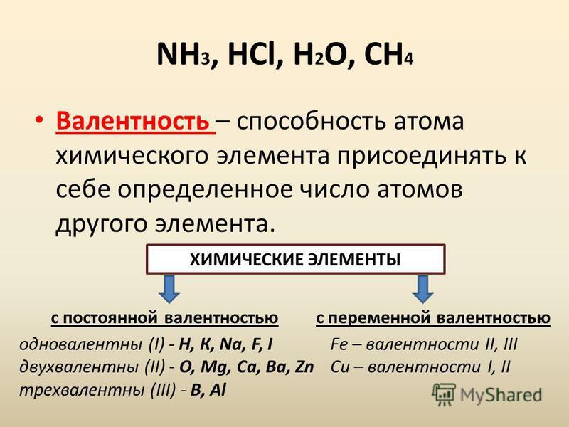 NH 3, HCl, H 2 O, CH 4 Валентность – способность атома химического элемента присоединять к себе определенное число атомов другого элемента. ХИМИЧЕСКИЕ ЭЛЕМЕНТЫ с постоянной валентностью с переменной валентностью одновалентны (I) - H, К, Na, F, I двух