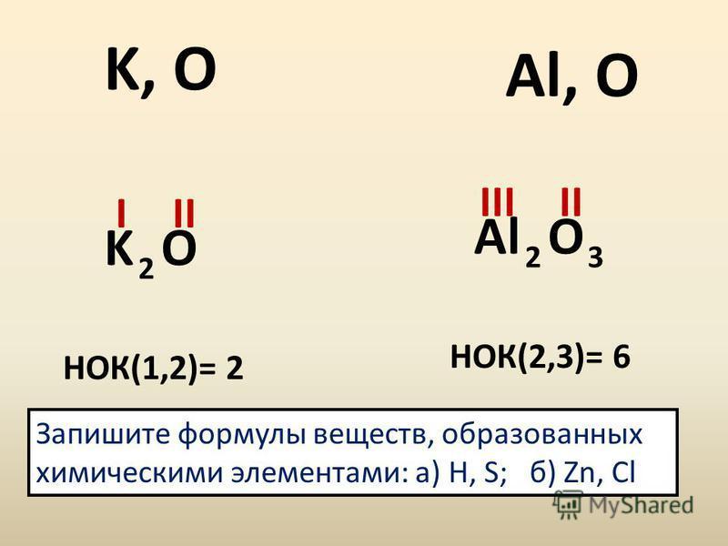 K, O KO III НОК(1,2)= 2 2 Al, O AlO IIIII НОК(2,3)= 6 23 Запишите формулы веществ, образованных химическими элементами: а) H, S; б) Zn, Cl