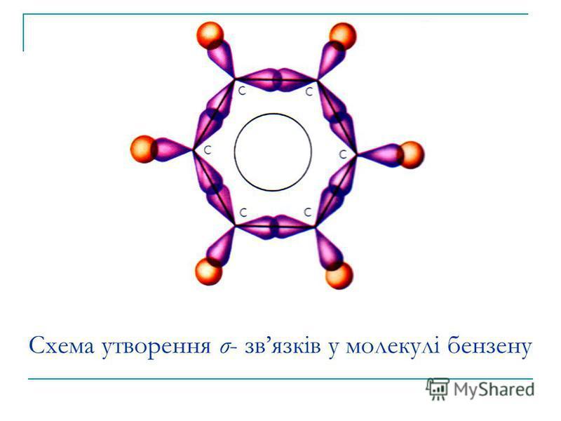 Схема утворення σ- звязків у молекулі бензену