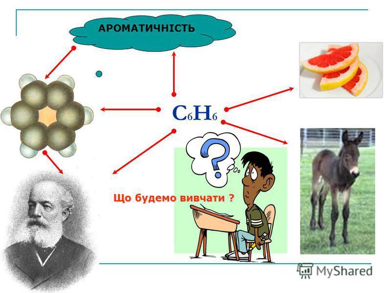 C6H6C6H6 АРОМАТИЧНІСТЬ Що будемо вивчати ?