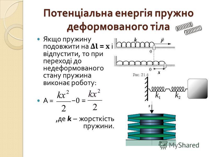 Потенціальна енергія пружно деформованого тіла Якщо пружину подовжити на ΔƖ = x і відпустити, то при переході до недеформованого стану пружина виконає роботу : А = 0 =, де k – жорсткість пружини.