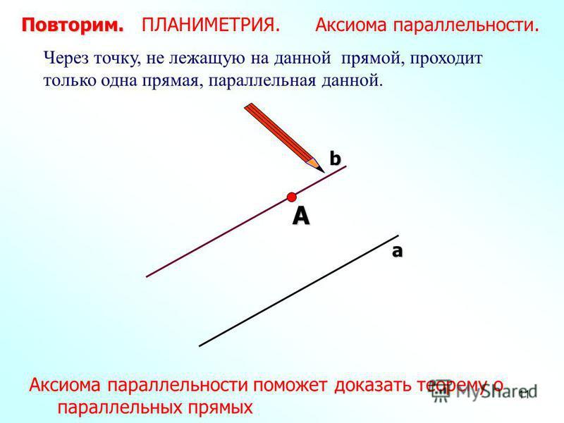 11 А Через точку, не лежащую на данной прямой, проходит только одна прямая, параллельная данной. Повторим. Повторим. ПЛАНИМЕТРИЯ. Аксиома параллельности. а b Аксиома параллельности поможет доказать теорему о параллельных прямых