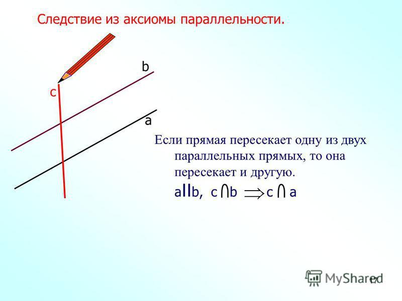 17 Следствие из аксиомы параллельности. а c b Если прямая пересекает одну из двух параллельных прямых, то она пересекает и другую. a II b, c b c a