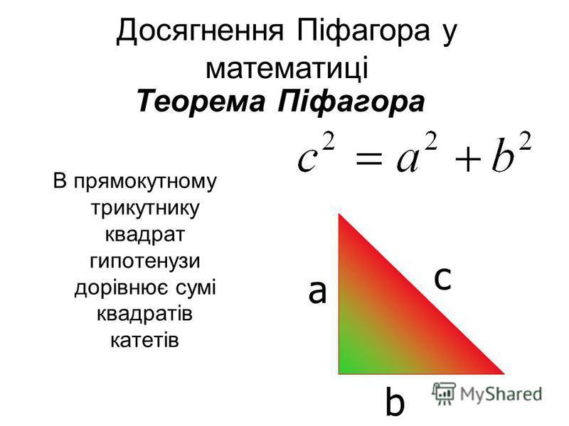 Теорема Піфагора В прямокутному трикутнику квадрат гипотенузи дорівнює сумі квадратів катетів c a b Досягнення Піфагора у математиці
