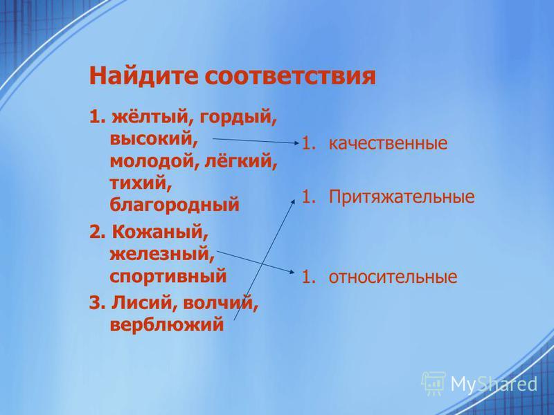 Найдите соответствия 1. жёлтый, гордый, высокий, молодой, лёгкий, тихий, благородный 2. Кожаный, железный, спортивный 3. Лисий, волчий, верблюжий 1. качественные 1. Притяжательные 1.относительные