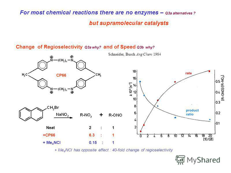 Neat2 :1 +CP666.3 :1 + Me 4 NCl 0.15 :1 + Me 4 NCl has opposite effect : 40-fold change of regioselectivity Change of Regioselectivity Q3a why? and of Speed Q3b why? Schneider, Busch Ang Chem 1984 CP66 For most chemical reactions there are no enzymes