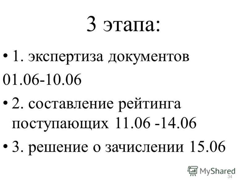 3 этапа: 1. экспертиза документов 01.06-10.06 2. составление рейтинга поступающих 11.06 -14.06 3. решение о зачислении 15.06 34