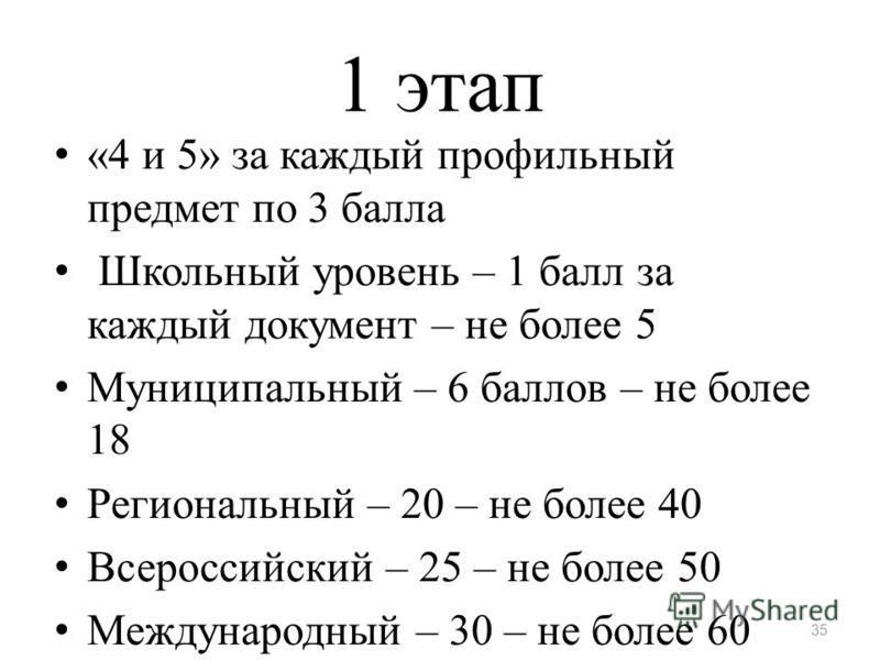 1 этап «4 и 5» за каждый профильный предмет по 3 балла Школьный уровень – 1 балл за каждый документ – не более 5 Муниципальный – 6 баллов – не более 18 Региональный – 20 – не более 40 Всероссийский – 25 – не более 50 Международный – 30 – не более 60