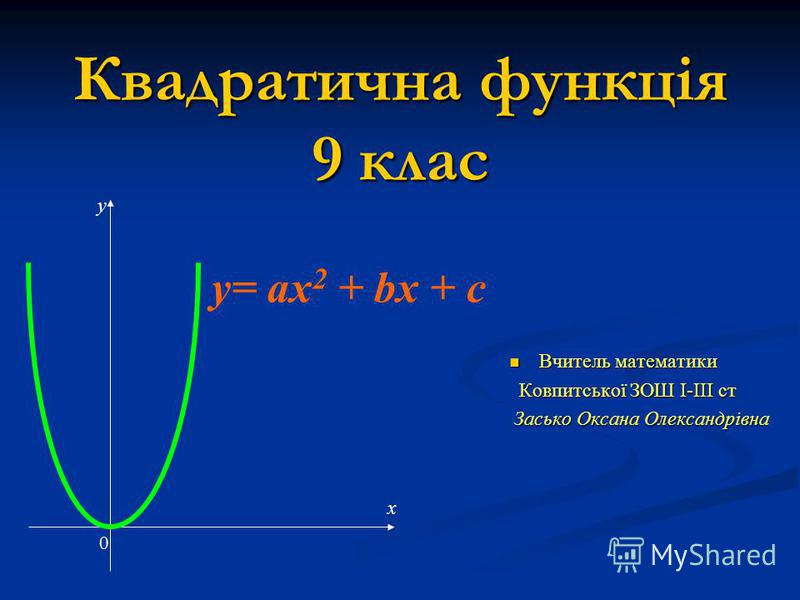 Квадратична функція 9 клас Вчитель математики Вчитель математики Ковпитської ЗОШ І-ІІІ ст Ковпитської ЗОШ І-ІІІ ст Засько Оксана Олександрівна Засько Оксана Олександрівна y x 0 y= ax 2 + bx + c