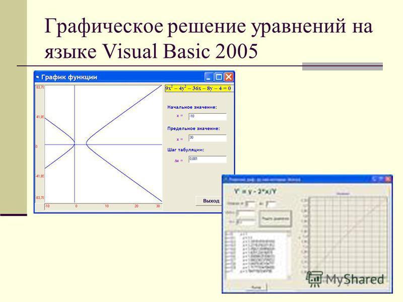 Графическое решение уравнений на языке Visual Basic 2005
