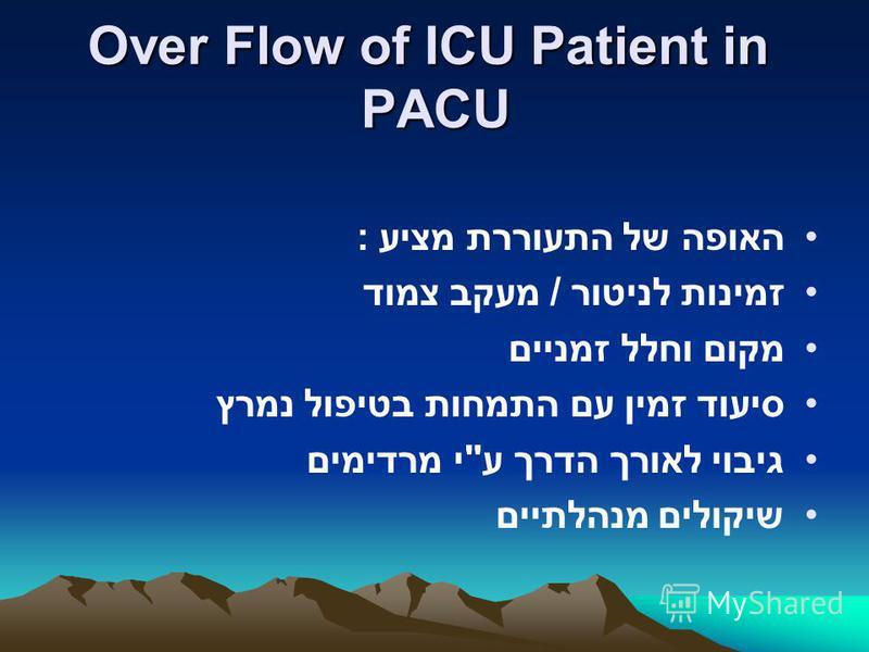 Over Flow of ICU Patient in PACU האופה של התעוררת מציע : זמינות לניטור / מעקב צמוד מקום וחלל זמניים סיעוד זמין עם התמחות בטיפול נמרץ גיבוי לאורך הדרך עי מרדימים שיקולים מנהלתיים