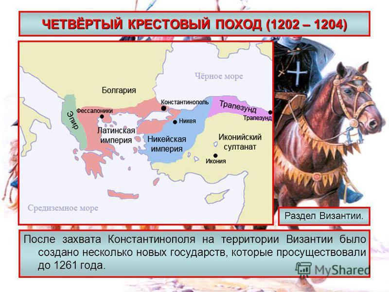 ЧЕТВЁРТЫЙ КРЕСТОВЫЙ ПОХОД (1202 – 1204) После захвата Константинополя на территории Византии было создано несколько новых государств, которые просуществовали до 1261 года. Раздел Византии.
