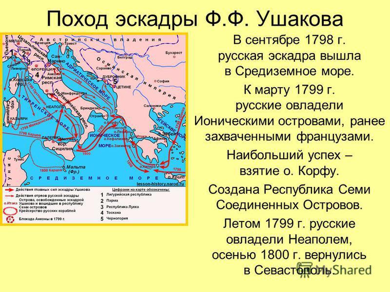 Поход эскадры Ф.Ф. Ушакова В сентябре 1798 г. русская эскадра вышла в Средиземное море. К марту 1799 г. русские овладели Ионическими островами, ранее захваченными французами. Наибольший успех – взятие о. Корфу. Создана Республика Семи Соединенных Ост
