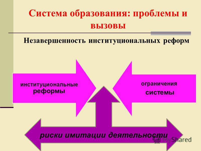 Система образования: проблемы и вызовы Незавершенность институциональных реформ институциональные реформы ограничения системы риски имитации деятельности