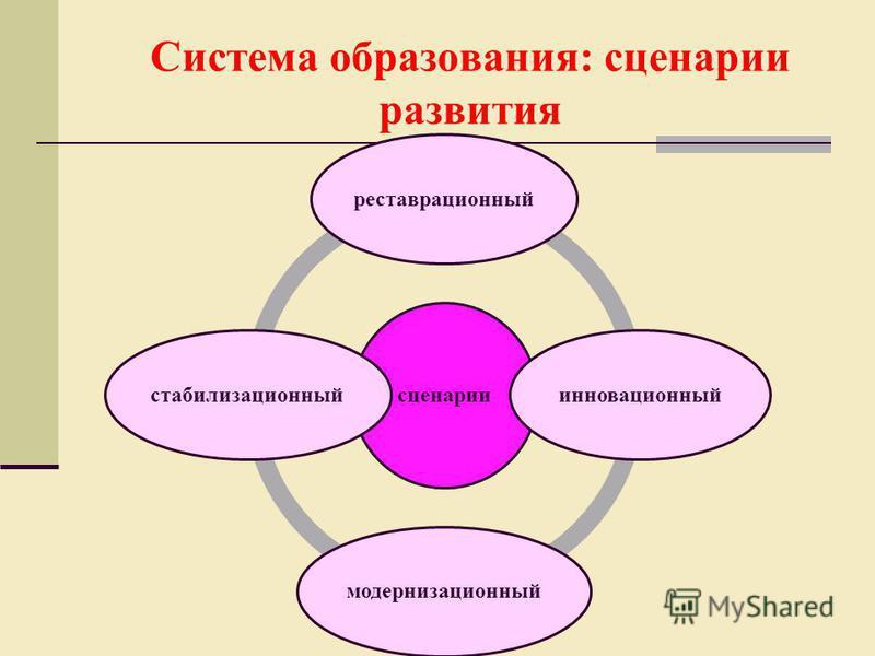 Система образования: сценарии развития сценарии реставрационный инновационный модернизационный стабилизационный