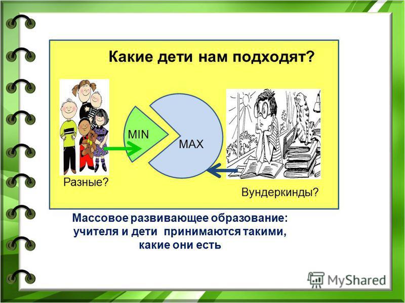 Какие дети нам подходят? Разные? Вундеркинды? Массовое развивающее образование: учителя и дети принимаются такими, какие они есть MIN MAX