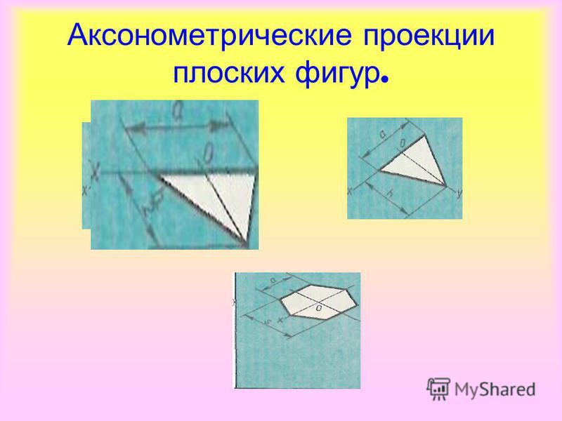 Аксонометрические проекции плоских фигур.