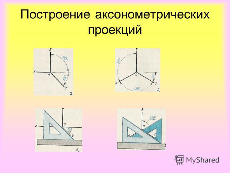 Построение аксонометрических проекций
