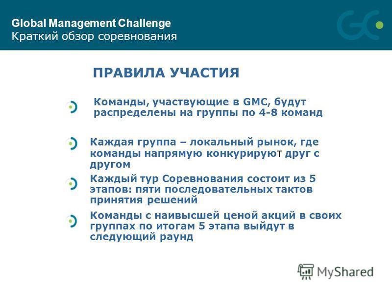 ПРАВИЛА УЧАСТИЯ Команды, участвующие в GMC, будут распределены на группы по 4-8 команд Каждая группа – локальный рынок, где команды напрямую конкурирую т друг с другом Каждый тур Соревнования состоит из 5 этапов: пяти последовательных тактов принятия