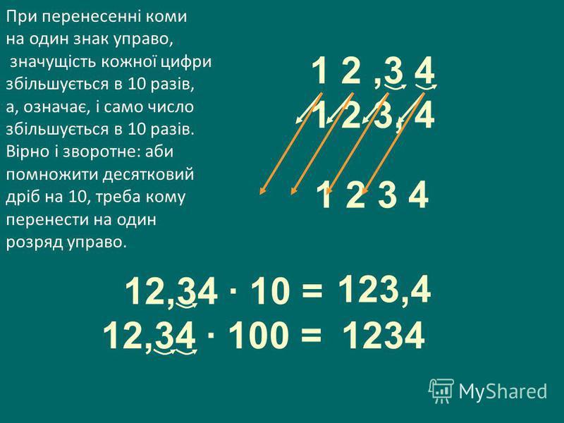 1 2,3 4 1 2 3, 4 12,34 · 10 = 123,4 1 2 3 4 12,34 · 100 =1234 При перенесенні коми на один знак управо, значущість кожної цифри збільшується в 10 разів, а, означає, і само число збільшується в 10 разів. Вірно і зворотне: аби помножити десятковий дріб