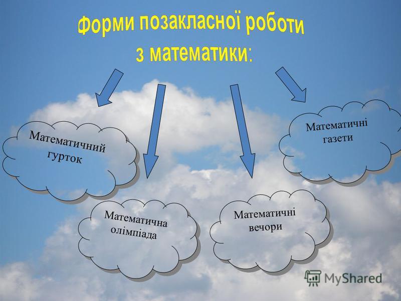 Математичні газети Математична олімпіада Математичні вечори Математичний гурток