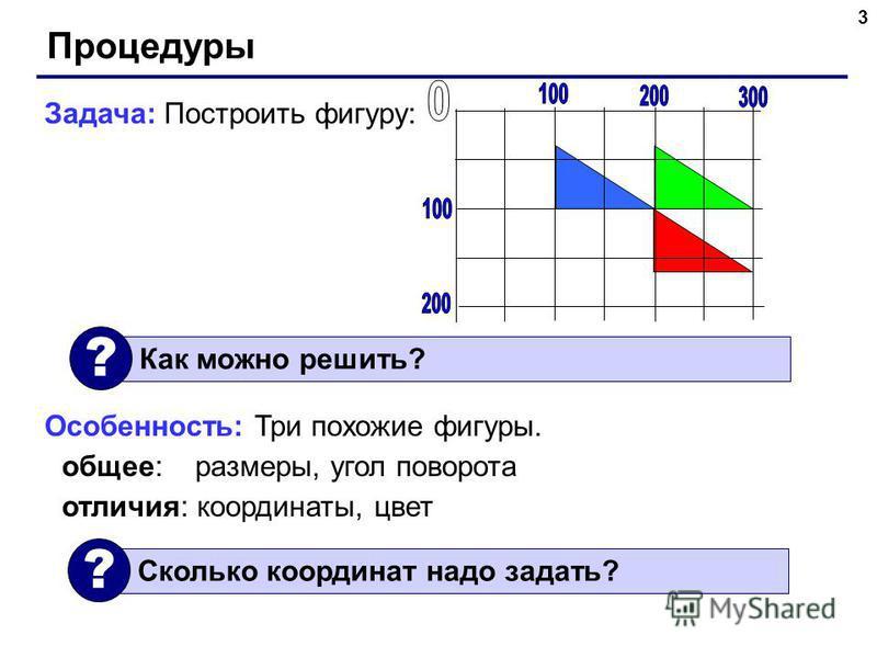 3 Процедуры Задача: Построить фигуру: Особенность: Три похожие фигуры. общее: размеры, угол поворота отличия: координаты, цвет Как можно решить? ? Сколько координат надо задать? ?