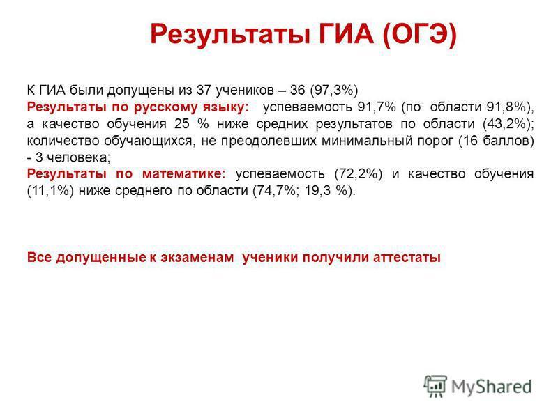 Результаты ГИА (ОГЭ) К ГИА были допущены из 37 учеников – 36 (97,3%) Результаты по русскому языку: успеваемость 91,7% (по области 91,8%), а качество обучения 25 % ниже средних результатов по области (43,2%); количество обучающихся, не преодолевших ми