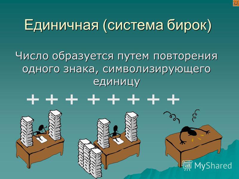Число образуется путем повторения одного знака, символизирующего единицу Единичная (система бирок)