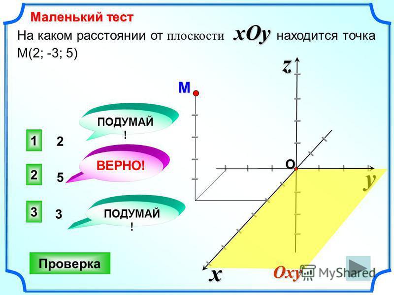 Маленький тест 5 3 2 ВЕРНО! 1 3 ПОДУМАЙ ! Проверка xOy На каком расстоянии от плоскости xOy находится точка М(2; -3; 5) I I I I M zy x I I I I I I I I I I I I I I I I I I I I I I I I I I I O Oxy 2